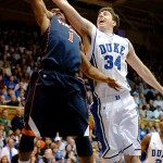 Ryan Kelly and Miles Plumlee named as Duke Captains