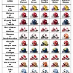 BDN College Football Picks &#8211; The Final Week!