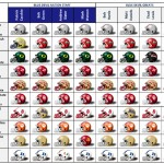 BDN Week 13 College Football Picks